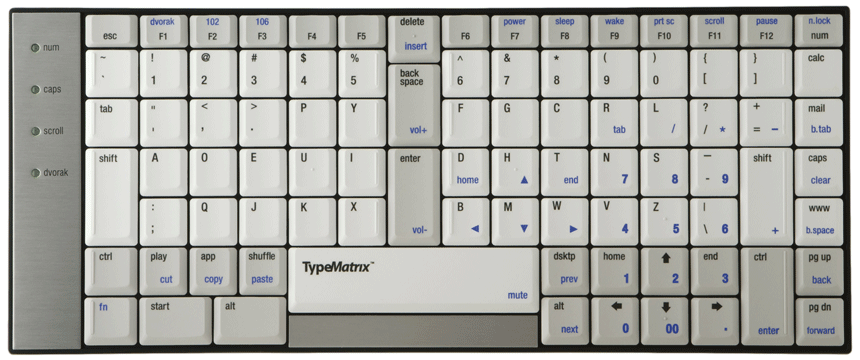 Type Matrix 2030 DVORAK