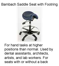 Bambach Saddle Seat with Footring