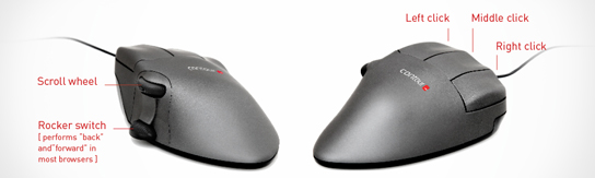 Contour Mouse Overview