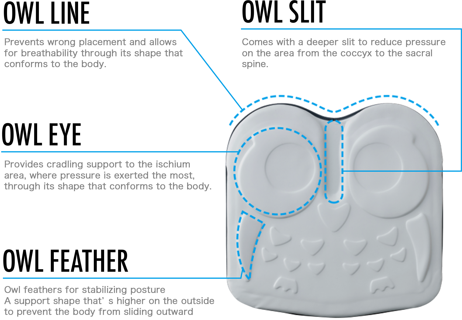 OWL Exgel Cushion details