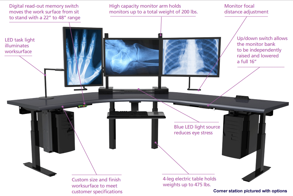 PACS workstation with all options