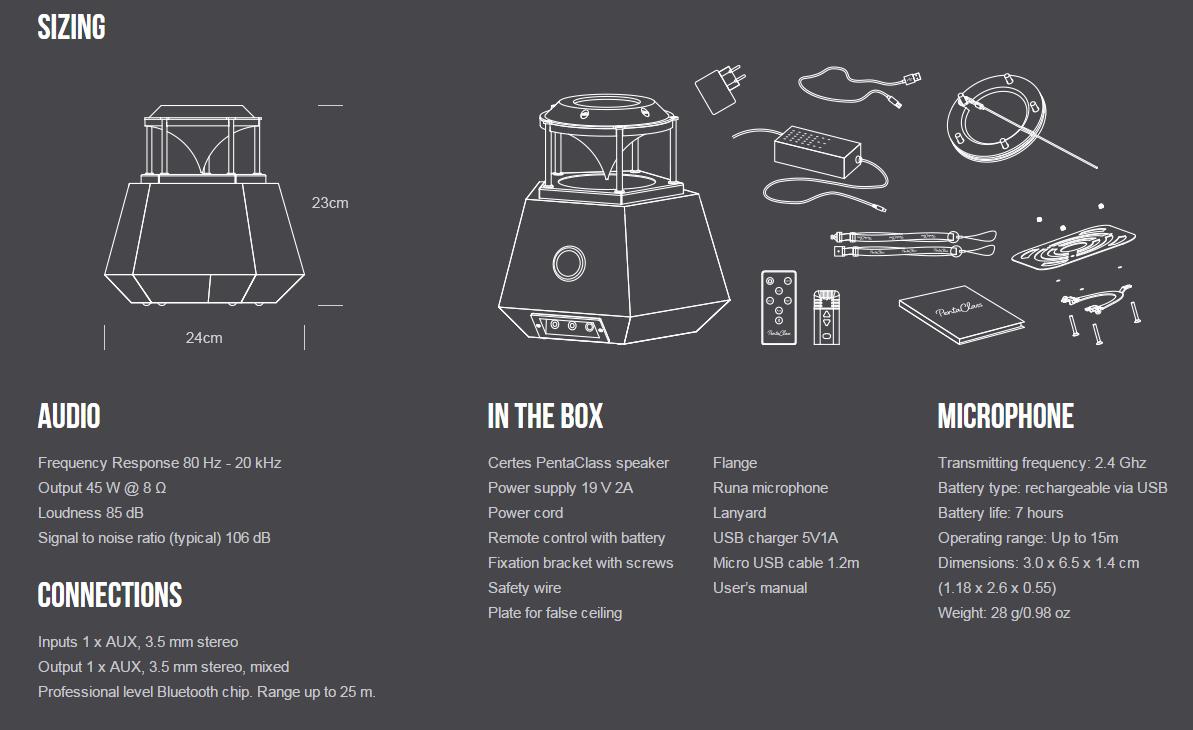 Pentaclass Runa Microphone Charger Wiring Diagram Dimensions