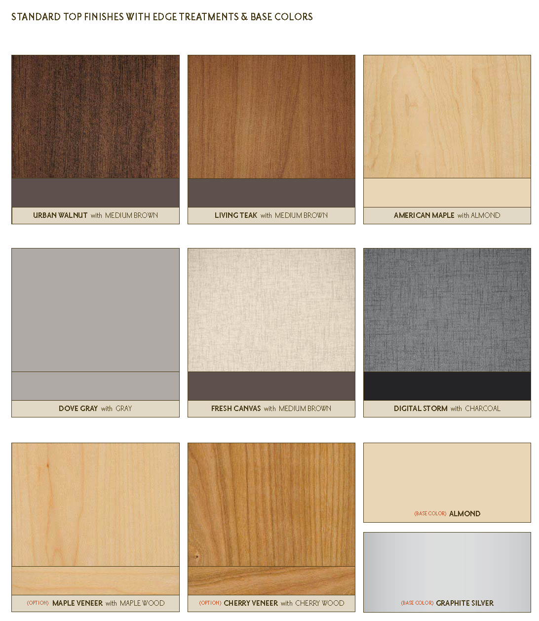 Populas Laminate Colours