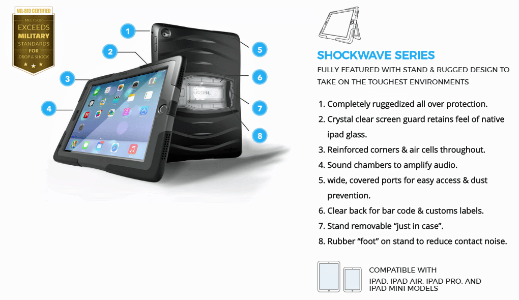 ShockWave features
