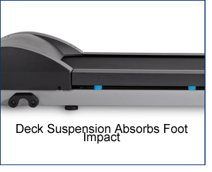Deck Suspension Absorbs Foot Impact