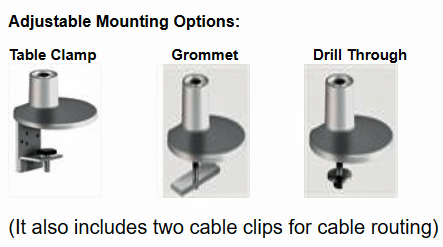 TSS mounting options