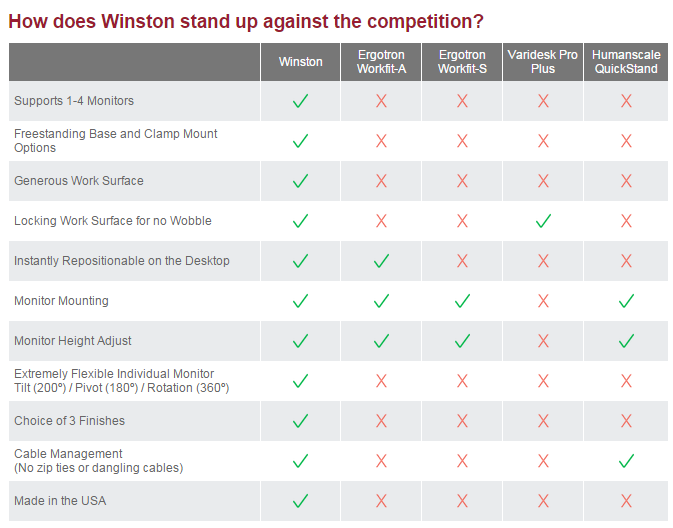 Winston and compedition