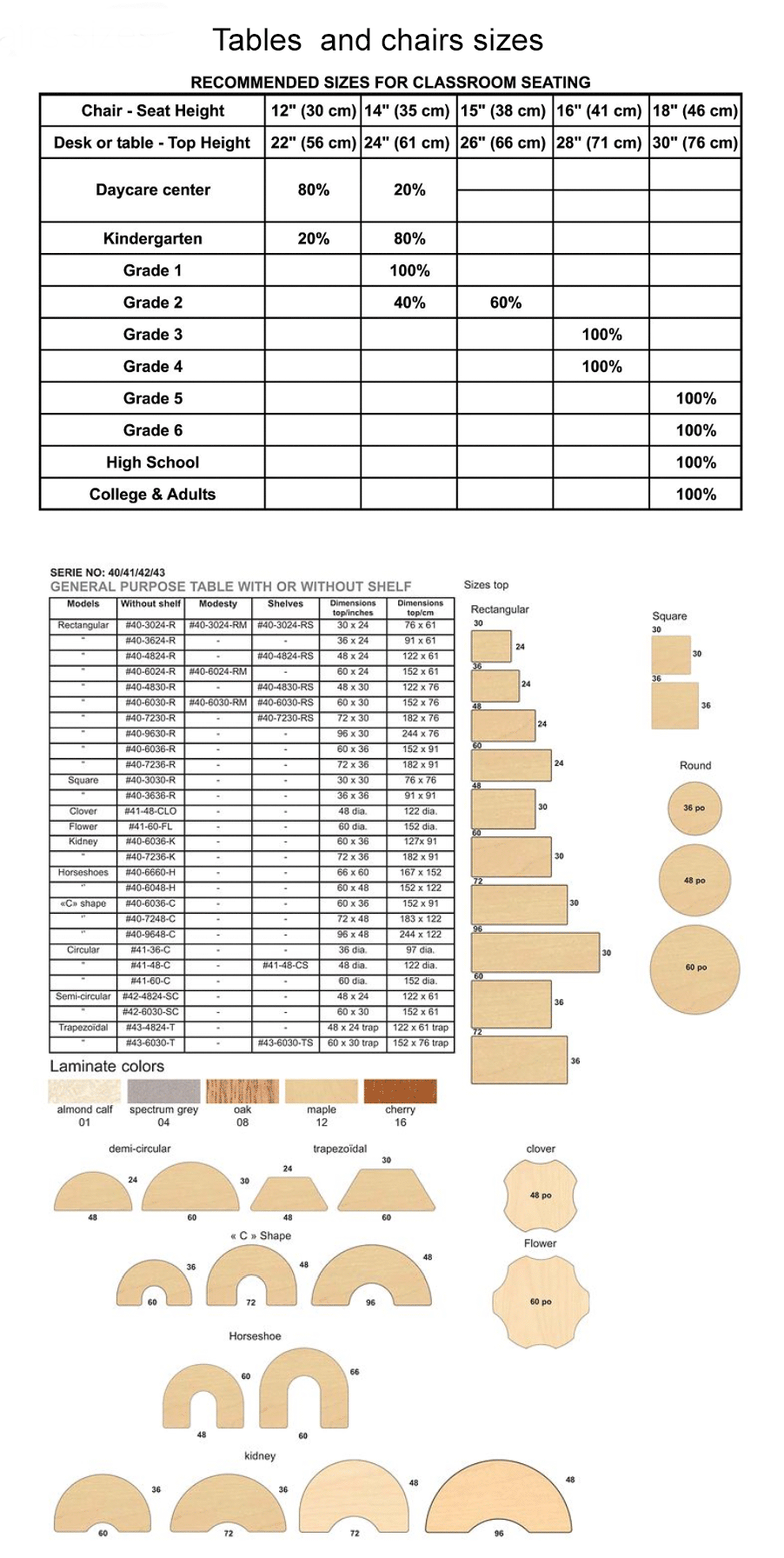 Tables and chairs sizes