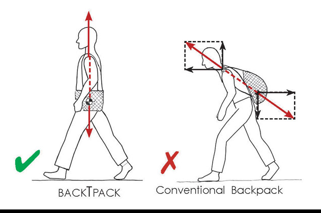 backTpack vs conventional backpack