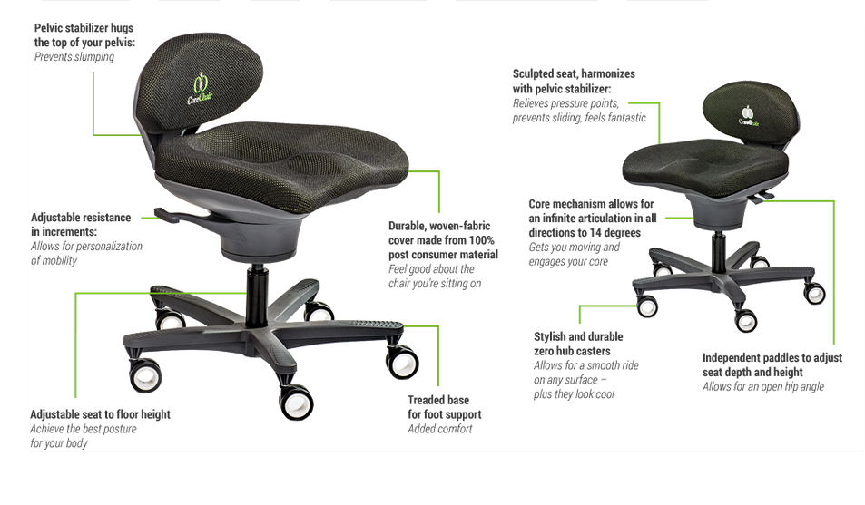 CoreChair_specifications