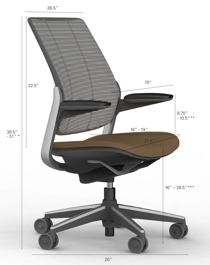 Humanscale Diffrient Chair Review Diffrient World Chair