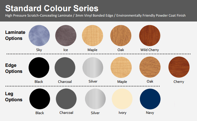 standard colour series