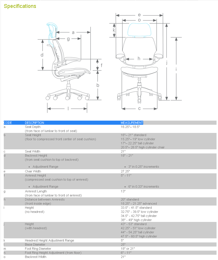 Freedom Task Chair Specifications