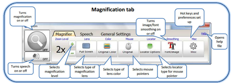 iZoom Magnification Tab
