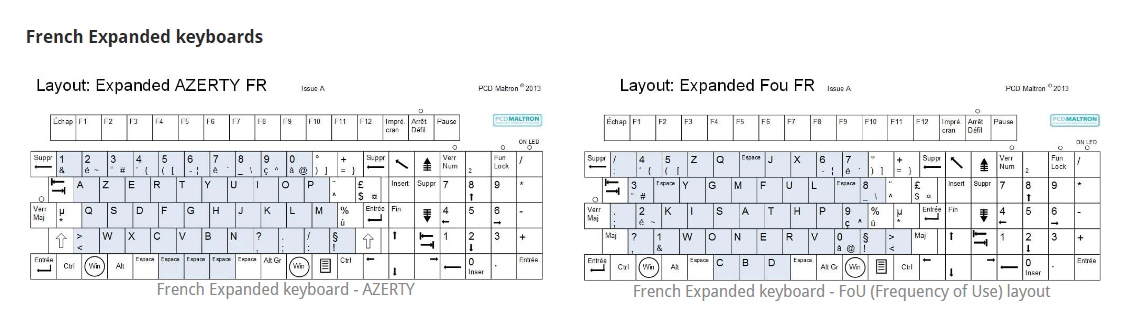 maltron expanded French layout