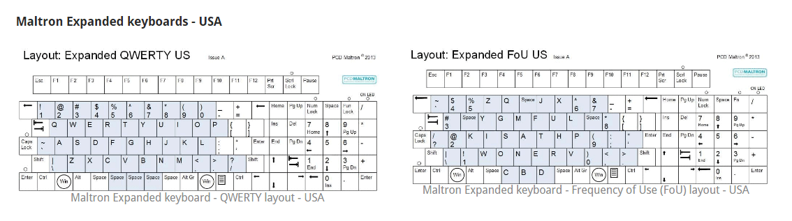 maltron expanded keyboard layout