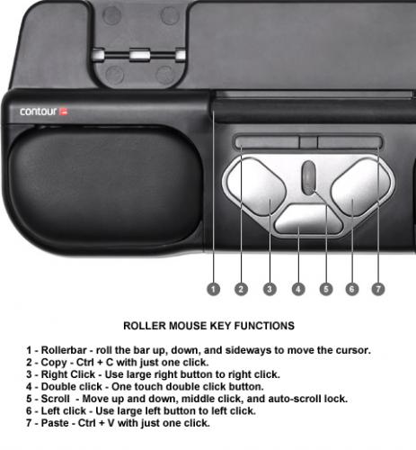 Roller Mouse Pro2 Black