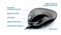 Hippus HandShoe Mouse - The Only Mouse That Fits like A Glove